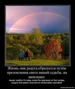 Психология судьбы
